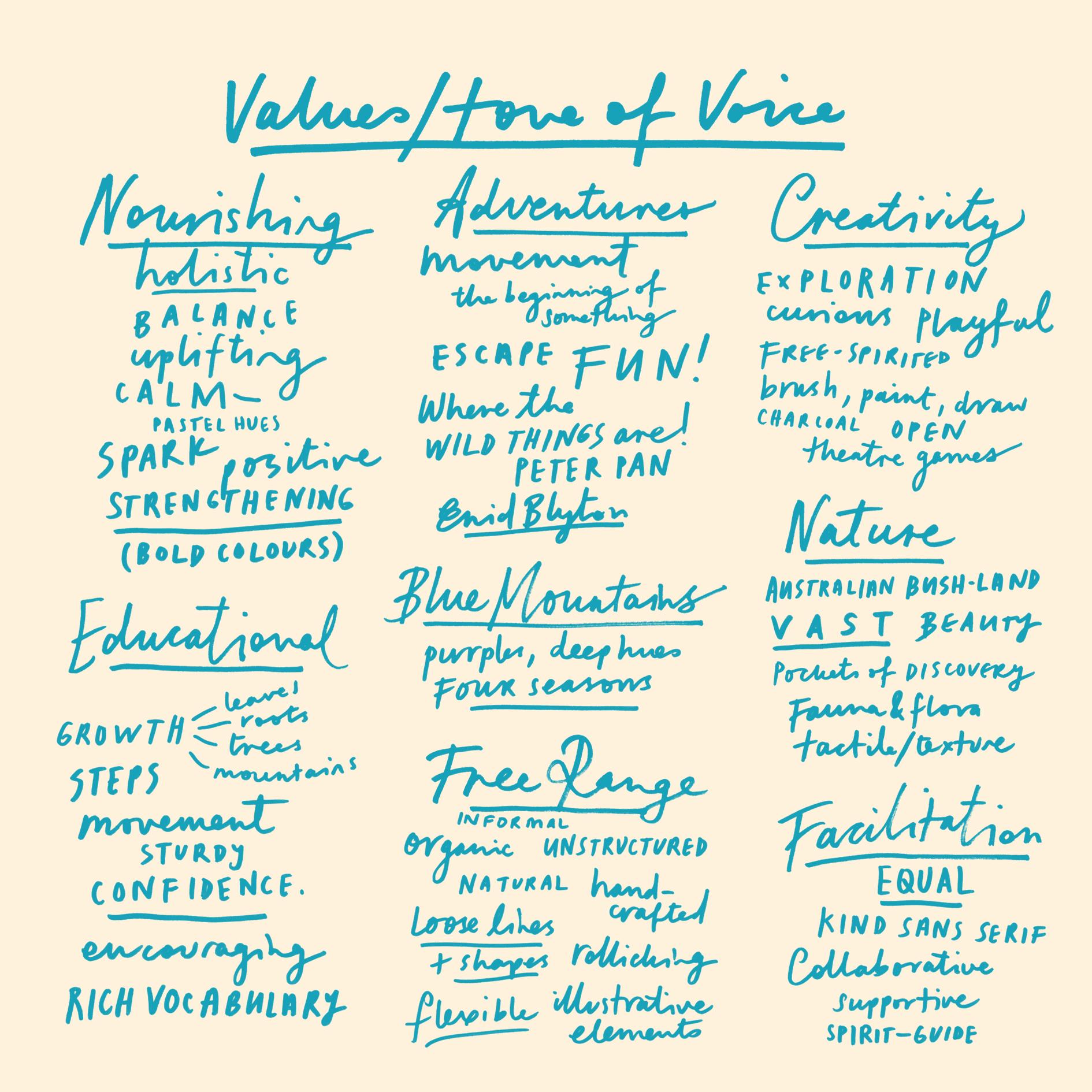 NatCarroll_WildGround_ValuesVoice_10cols